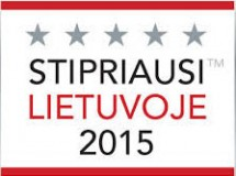 stipr2015